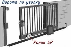 Монтаж ворот на монорельсе (уголке)