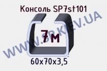 направляющая консоль сп стандарт, Украина